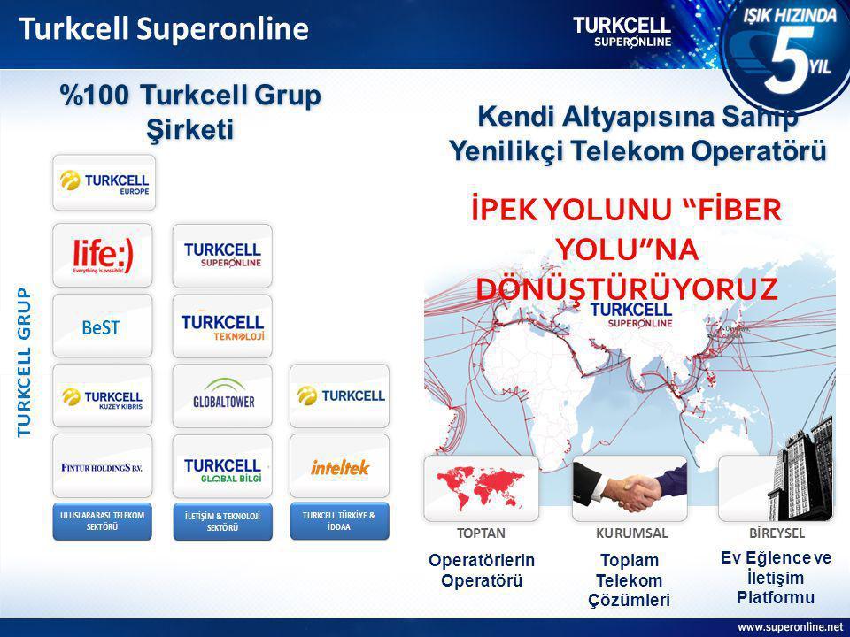 Turkcell Superonline %100 Turkcell Grup Şirketi Kendi Altyapısına Sahip Yenilikçi Telekom Operatörü Kendi Altyapısına Sahip Yenilikçi Telekom Operatörü İPEK YOLUNU FİBER YOLU NA DÖNÜŞTÜRÜYORUZ Toplam Telekom Çözümleri Operatörlerin Operatörü Ev Eğlence ve İletişim Platformu
