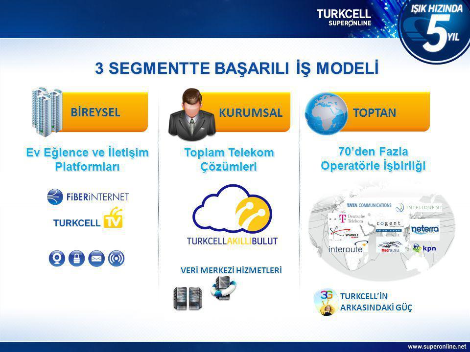 BİREYSEL Ev Eğlence ve İletişim Platformları KURUMSAL Toplam Telekom Çözümleri TOPTAN 70'den Fazla Operatörle İşbirliği TURKCELL'İN ARKASINDAKİ GÜÇ 3 SEGMENTTE BAŞARILI İŞ MODELİ VERİ MERKEZİ HİZMETLERİ