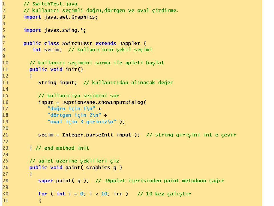 1 // SwitchTest.java 2 // kullanıcı seçimli doğru,dörtgen ve oval çizdirme. 3 import java.awt.Graphics; 4 5 import javax.swing.*; 6 7 public class Swi