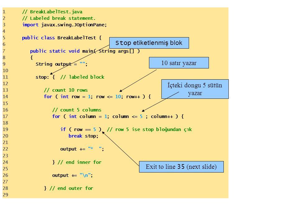 1 // BreakLabelTest.java 2 // Labeled break statement. 3 import javax.swing.JOptionPane; 4 5 public class BreakLabelTest { 6 7 public static void main