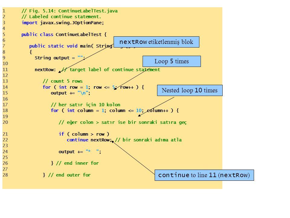 1 // Fig. 5.14: ContinueLabelTest.java 2 // Labeled continue statement. 3 import javax.swing.JOptionPane; 4 5 public class ContinueLabelTest { 6 7 pub