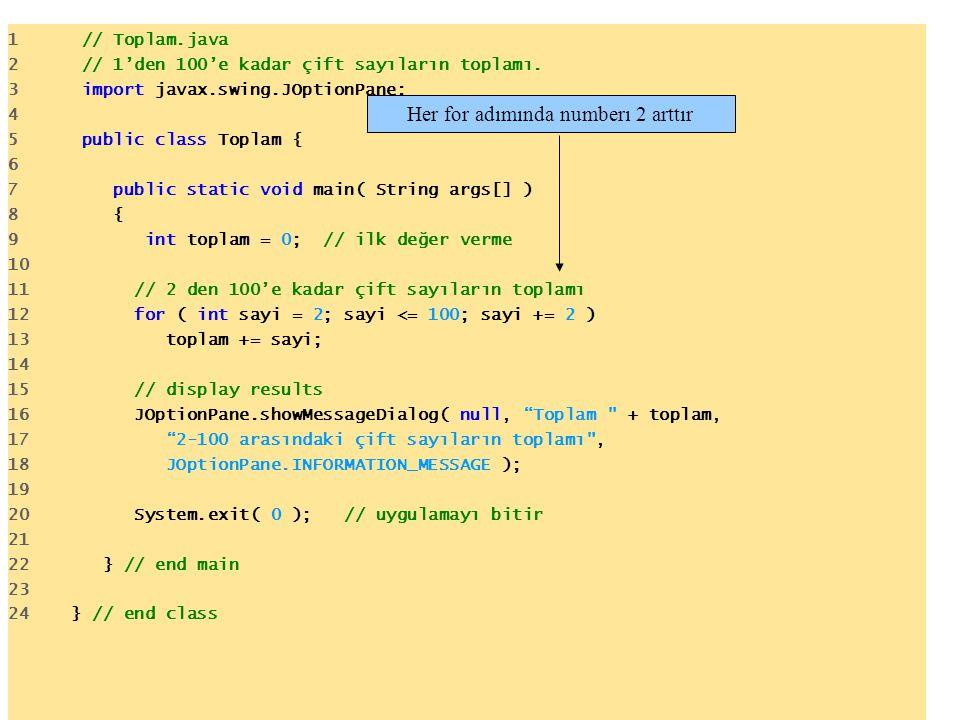 1 // Toplam.java 2 // 1'den 100'e kadar çift sayıların toplamı. 3 import javax.swing.JOptionPane; 4 5 public class Toplam { 6 7 public static void mai