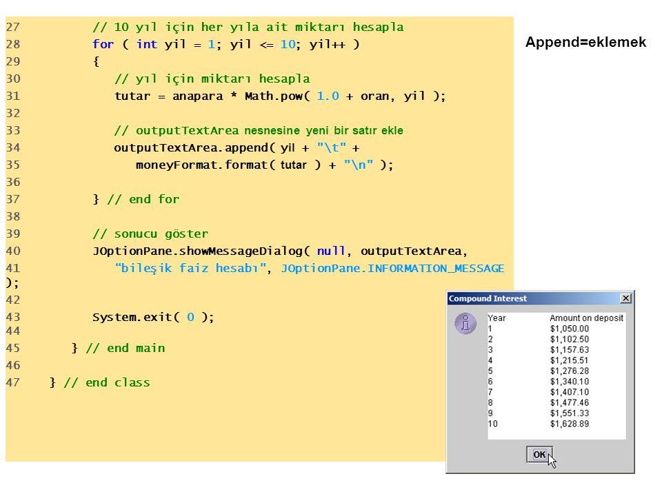 27 // 10 yıl için her yıla ait miktarı hesapla 28 for ( int yil = 1; yil <= 10; yil++ ) 29 { 30 // yıl için miktarı hesapla 31 tutar = anapara * Math.pow( 1.0 + oran, yil ); 32 33 // outputTextArea nesnesine yeni bir satır ekle 34 outputTextArea.append( y il + \t + 35 moneyFormat.format( tutar ) + \n ); 36 37 } // end for 38 39 // sonucu göster 40 JOptionPane.showMessageDialog( null, outputTextArea, 41 bileşik faiz hesabı , JOptionPane.INFORMATION_MESSAGE ); 42 43 System.exit( 0 ); 44 45 } // end main 46 47 } // end class Append=eklemek