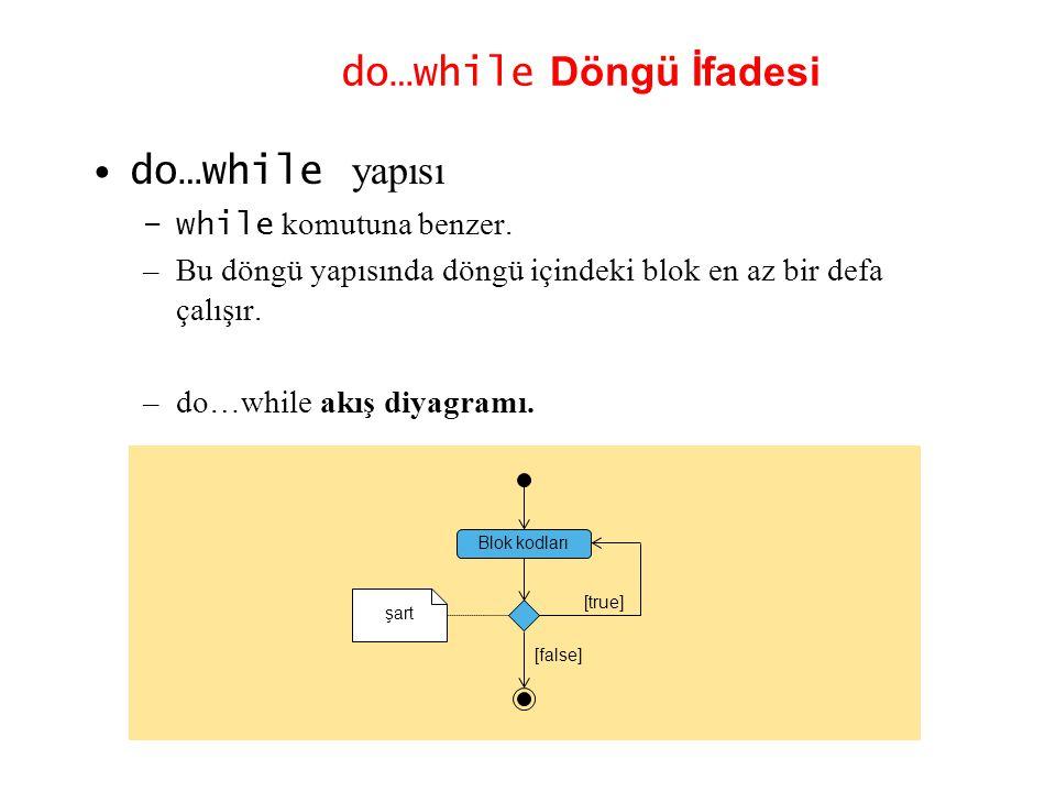 do…while Döngü İfadesi •do…while yapısı –while komutuna benzer. –Bu döngü yapısında döngü içindeki blok en az bir defa çalışır. –do…while akış diyagra