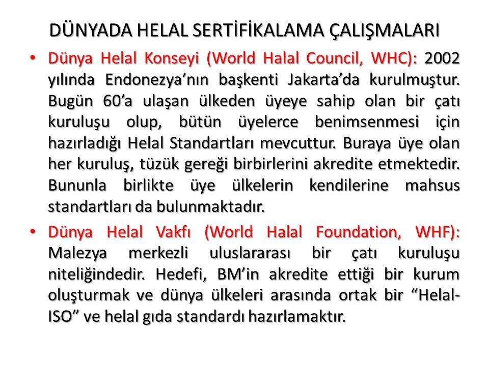 DÜNYADA HELAL SERTİFİKALAMA ÇALIŞMALARI • Dünya Helal Konseyi (World Halal Council, WHC): 2002 yılında Endonezya'nın başkenti Jakarta'da kurulmuştur.