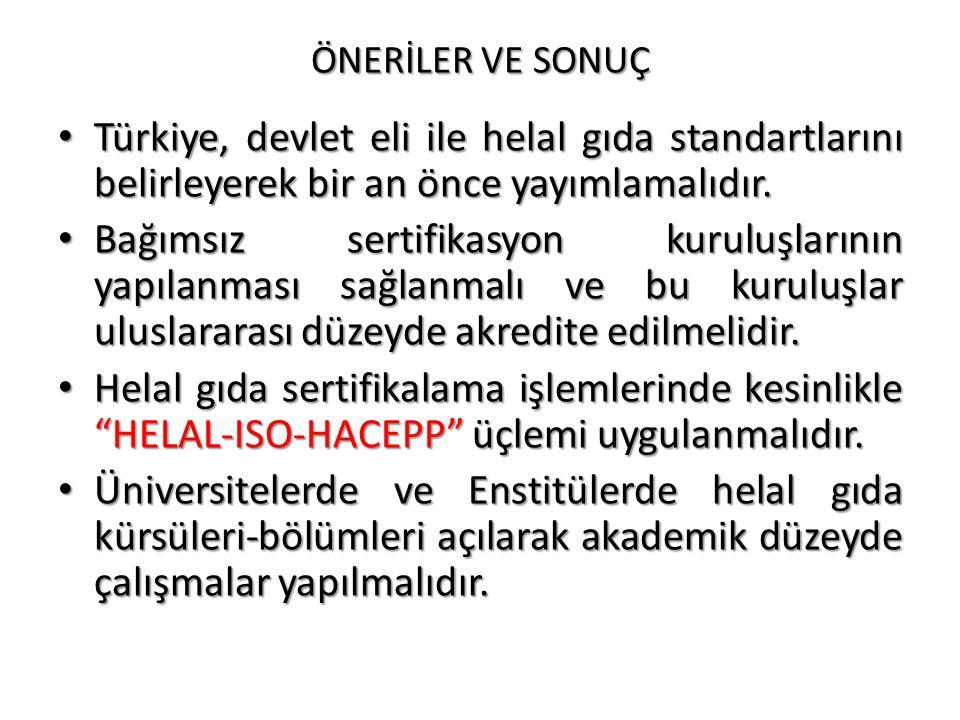ÖNERİLER VE SONUÇ • Türkiye, devlet eli ile helal gıda standartlarını belirleyerek bir an önce yayımlamalıdır. • Bağımsız sertifikasyon kuruluşlarının
