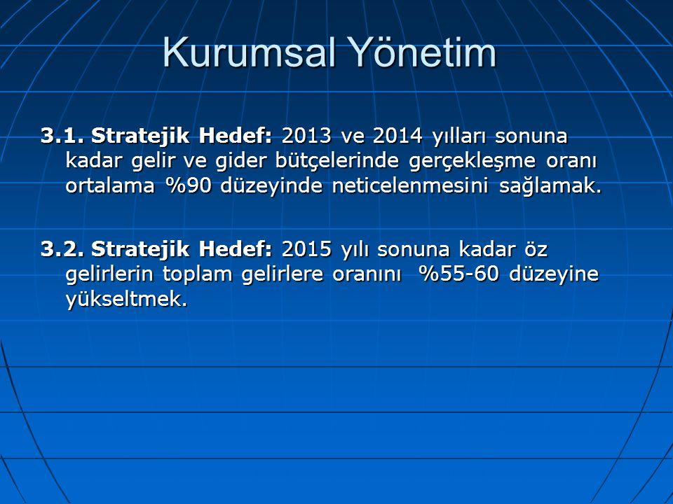 Kurumsal Yönetim 3.1. Stratejik Hedef: 2013 ve 2014 yılları sonuna kadar gelir ve gider bütçelerinde gerçekleşme oranı ortalama %90 düzeyinde neticele