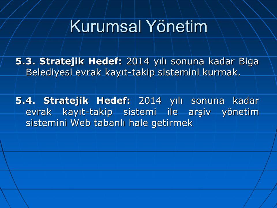 Kurumsal Yönetim 5.3. Stratejik Hedef: 2014 yılı sonuna kadar Biga Belediyesi evrak kayıt-takip sistemini kurmak. 5.4. Stratejik Hedef: 2014 yılı sonu