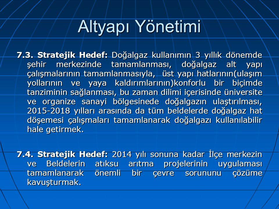 Altyapı Yönetimi 7.3. Stratejik Hedef: Doğalgaz kullanımın 3 yıllık dönemde şehir merkezinde tamamlanması, doğalgaz alt yapı çalışmalarının tamamlanma