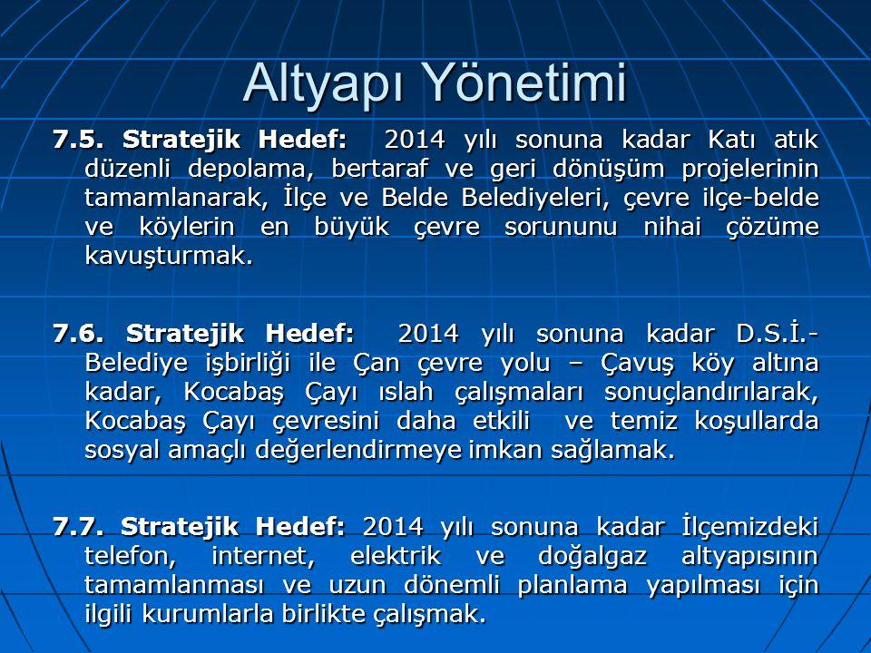 Altyapı Yönetimi 7.5. Stratejik Hedef: 2014 yılı sonuna kadar Katı atık düzenli depolama, bertaraf ve geri dönüşüm projelerinin tamamlanarak, İlçe ve