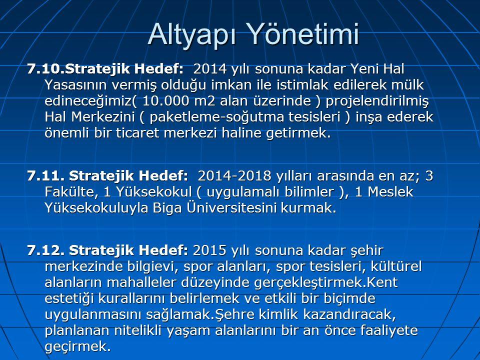 Altyapı Yönetimi 7.10.Stratejik Hedef: 2014 yılı sonuna kadar Yeni Hal Yasasının vermiş olduğu imkan ile istimlak edilerek mülk edineceğimiz( 10.000 m