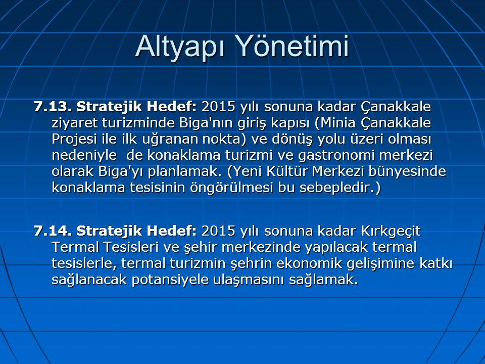 Altyapı Yönetimi 7.13. Stratejik Hedef: 2015 yılı sonuna kadar Çanakkale ziyaret turizminde Biga'nın giriş kapısı (Minia Çanakkale Projesi ile ilk uğr