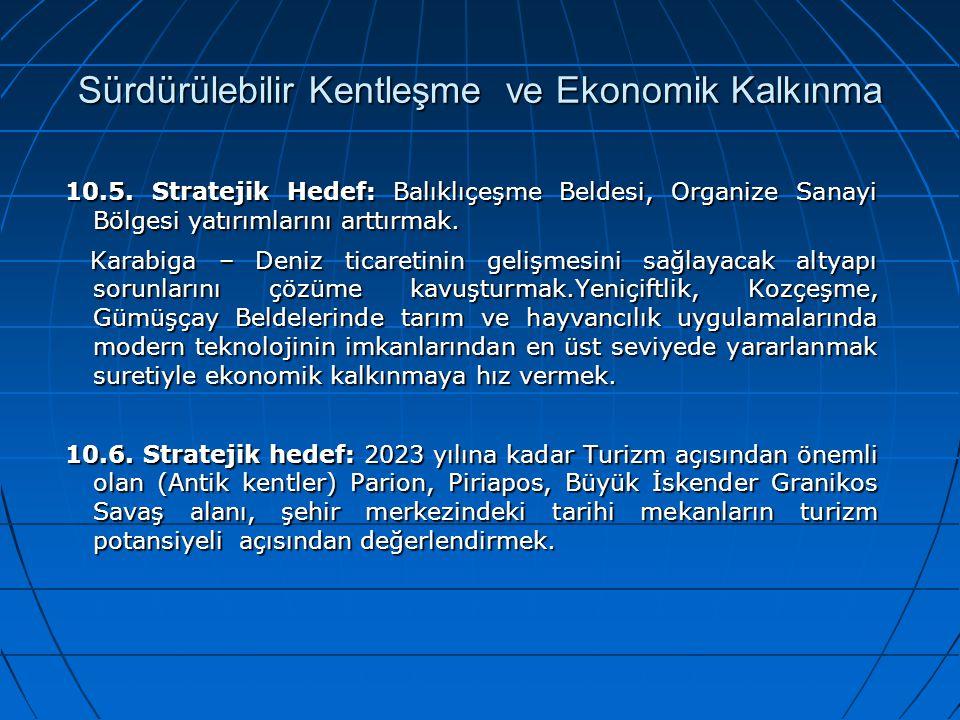 Sürdürülebilir Kentleşme ve Ekonomik Kalkınma 10.5. Stratejik Hedef: Balıklıçeşme Beldesi, Organize Sanayi Bölgesi yatırımlarını arttırmak. 10.5. Stra