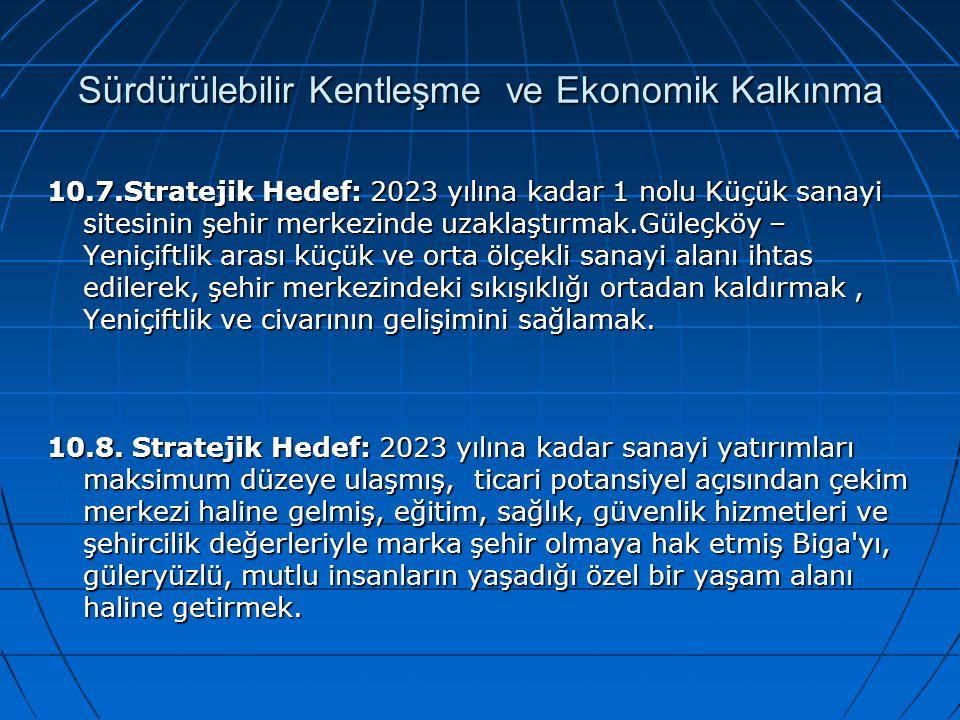Sürdürülebilir Kentleşme ve Ekonomik Kalkınma 10.7.Stratejik Hedef: 2023 yılına kadar 1 nolu Küçük sanayi sitesinin şehir merkezinde uzaklaştırmak.Gül