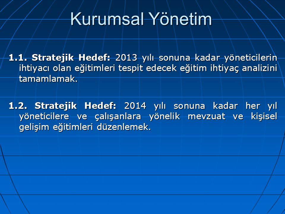 Altyapı Yönetimi 7.8.