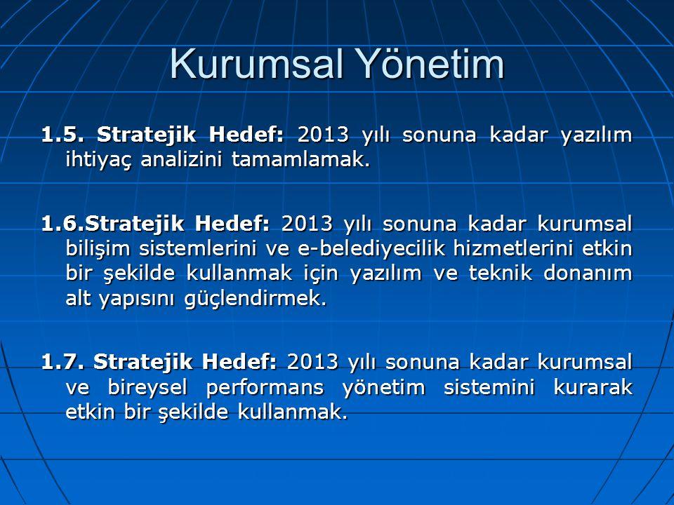 Kurumsal Yönetim 1.5. Stratejik Hedef: 2013 yılı sonuna kadar yazılım ihtiyaç analizini tamamlamak. 1.6.Stratejik Hedef: 2013 yılı sonuna kadar kurums