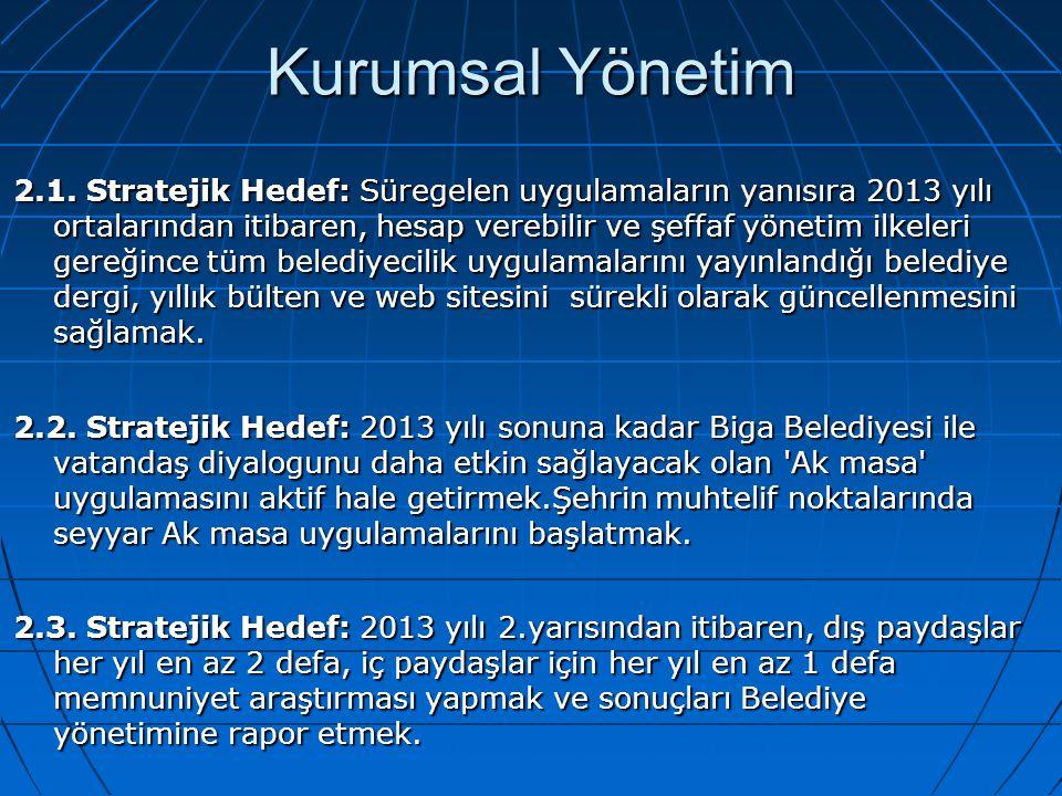 SOSYAL VE KÜLTÜREL AKTİVİTELER YÖNETİMİ 8.