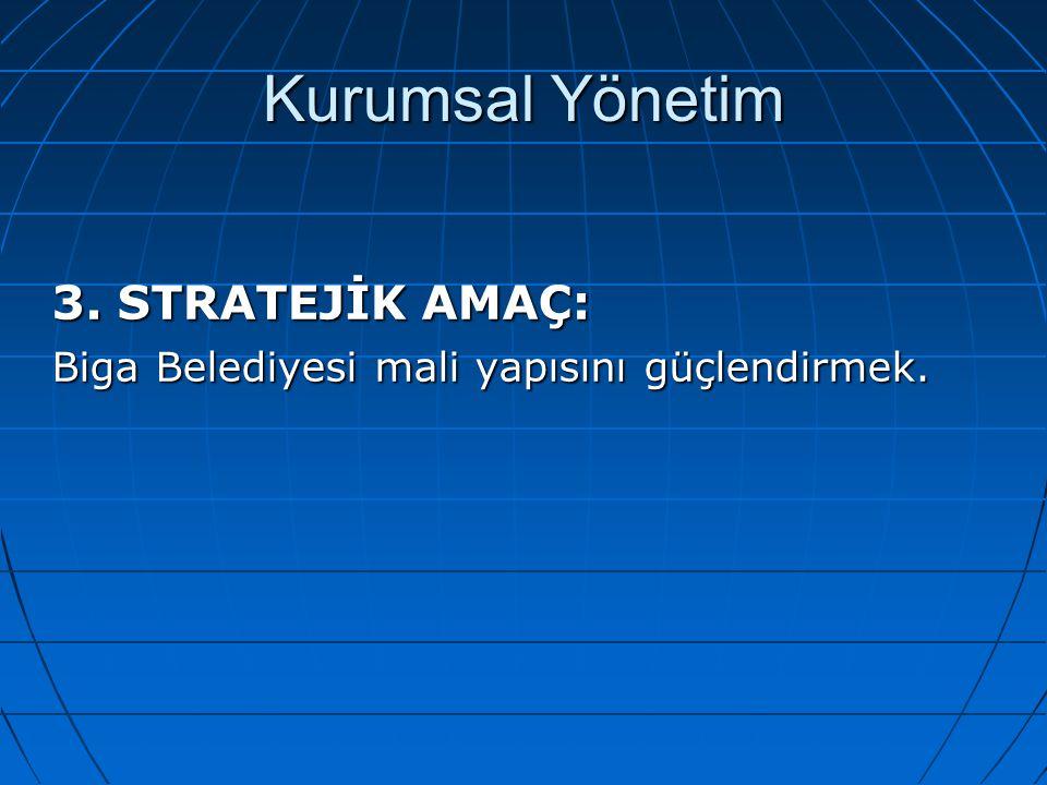 Sosyal ve Kültürel Aktiviteler Yönetimi 8.1.