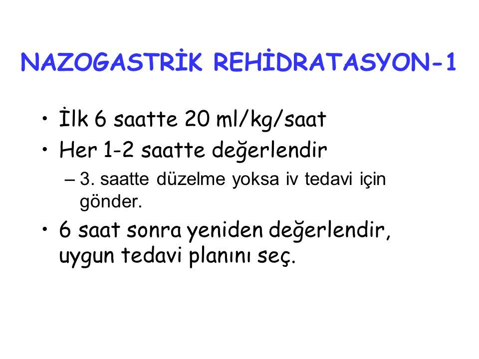 NAZOGASTRİK REHİDRATASYON-1 •İlk 6 saatte 20 ml/kg/saat •Her 1-2 saatte değerlendir –3.