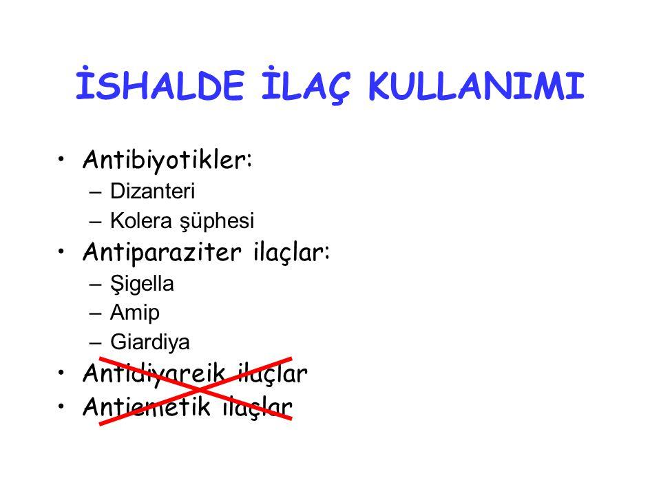 İSHALDE İLAÇ KULLANIMI •Antibiyotikler: –Dizanteri –Kolera şüphesi •Antiparaziter ilaçlar: –Şigella –Amip –Giardiya •Antidiyareik ilaçlar •Antiemetik ilaçlar