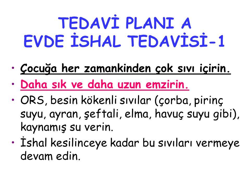 TEDAVİ PLANI A EVDE İSHAL TEDAVİSİ-1 •Çocuğa her zamankinden çok sıvı içirin.