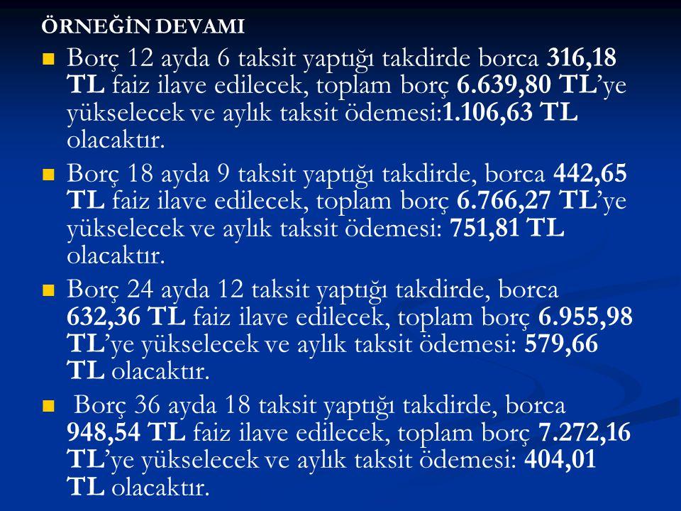 ÖRNEĞİN DEVAMI   Borç 12 ayda 6 taksit yaptığı takdirde borca 316,18 TL faiz ilave edilecek, toplam borç 6.639,80 TL'ye yükselecek ve aylık taksit ödemesi:1.106,63 TL olacaktır.