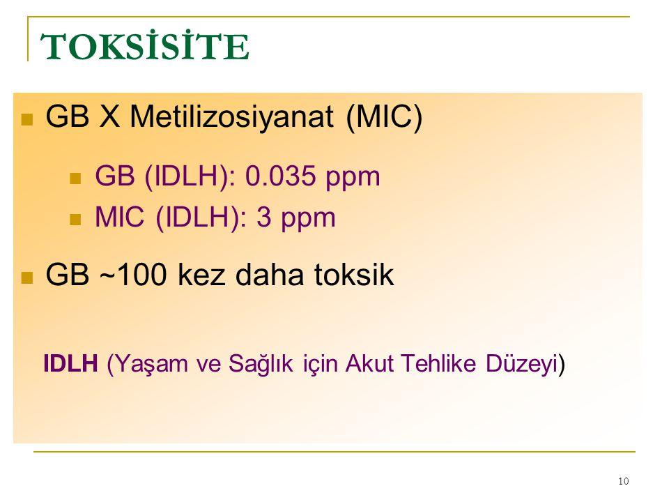 10 TOKSİSİTE  GB X Metilizosiyanat (MIC)  GB (IDLH): 0.035 ppm  MIC (IDLH): 3 ppm  GB ~ 100 kez daha toksik IDLH (Yaşam ve Sağlık için Akut Tehlike Düzeyi)
