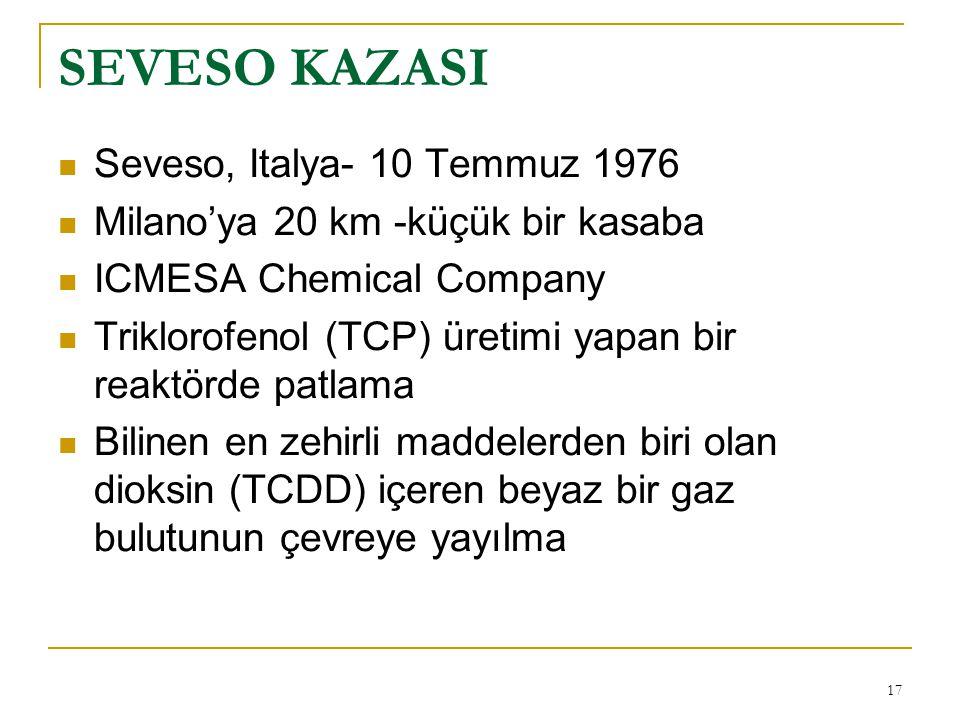 17 SEVESO KAZASI  Seveso, Italya- 10 Temmuz 1976  Milano'ya 20 km -küçük bir kasaba  ICMESA Chemical Company  Triklorofenol (TCP) üretimi yapan bir reaktörde patlama  Bilinen en zehirli maddelerden biri olan dioksin (TCDD) içeren beyaz bir gaz bulutunun çevreye yayılma