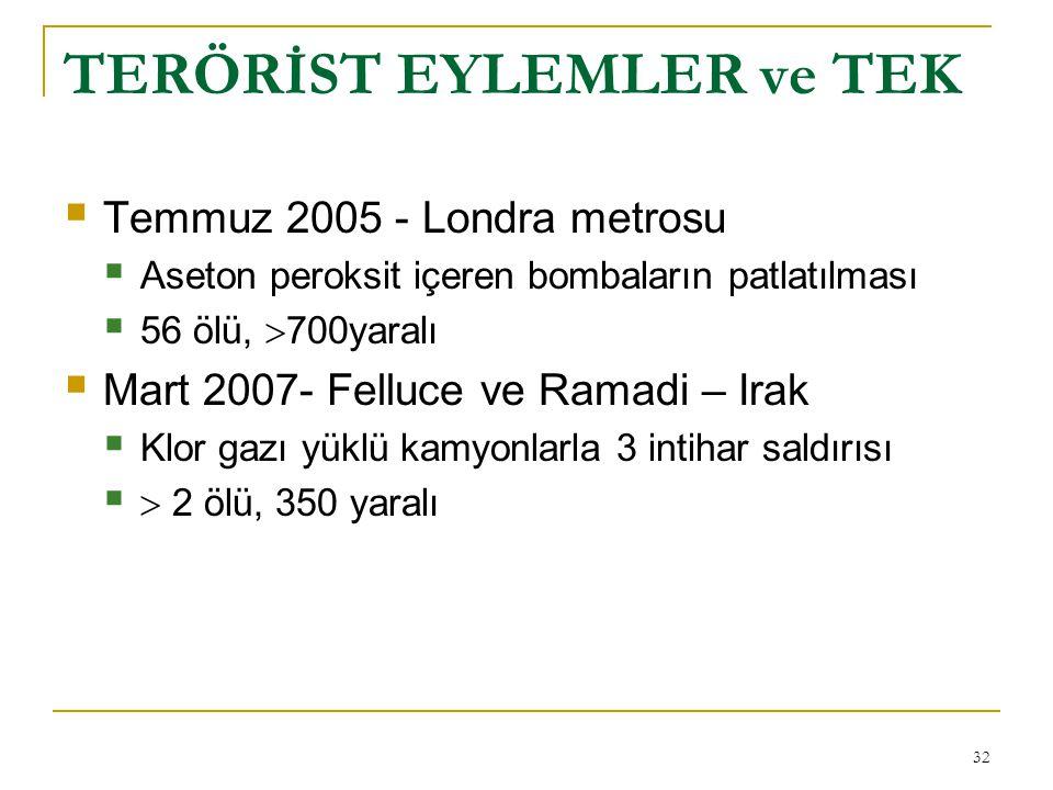 32 TERÖRİST EYLEMLER ve TEK  Temmuz 2005 - Londra metrosu  Aseton peroksit içeren bombaların patlatılması  56 ölü,  700yaralı  Mart 2007- Felluce ve Ramadi – Irak  Klor gazı yüklü kamyonlarla 3 intihar saldırısı   2 ölü, 350 yaralı