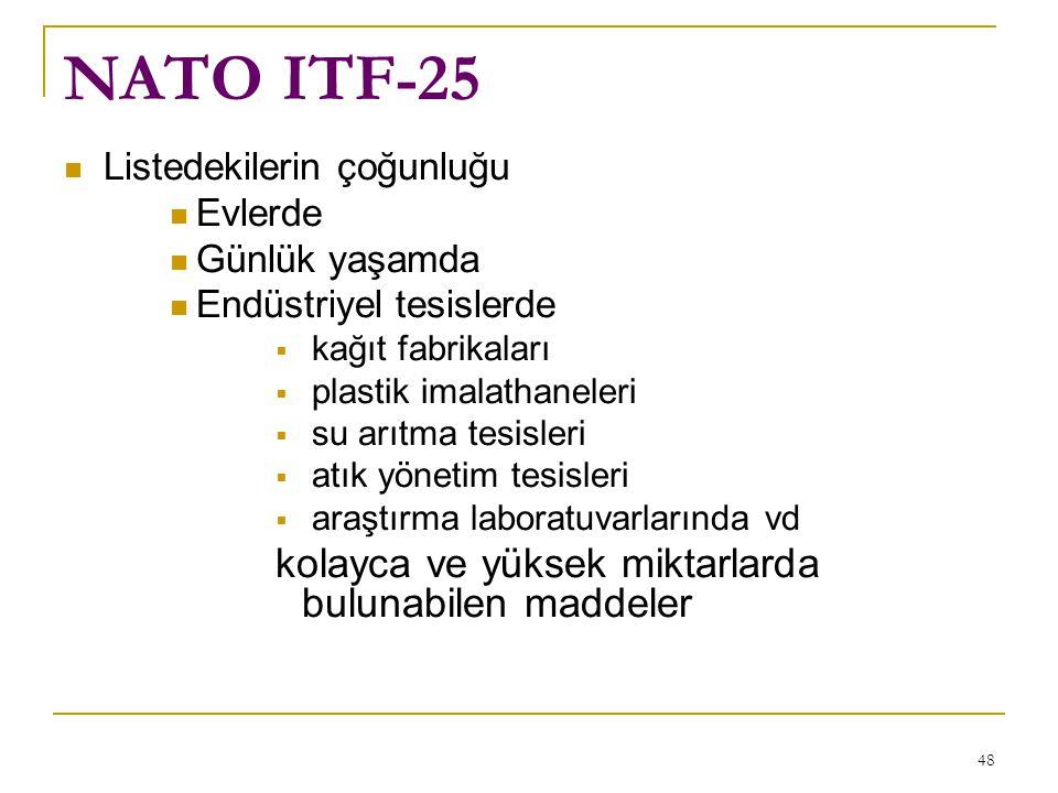 48 NATO ITF-25  Listedekilerin çoğunluğu  Evlerde  Günlük yaşamda  Endüstriyel tesislerde  kağıt fabrikaları  plastik imalathaneleri  su arıtma tesisleri  atık yönetim tesisleri  araştırma laboratuvarlarında vd kolayca ve yüksek miktarlarda bulunabilen maddeler