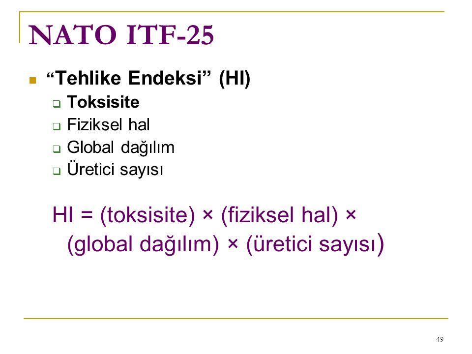 49 NATO ITF-25  Tehlike Endeksi (HI)  Toksisite  Fiziksel hal  Global dağılım  Üretici sayısı HI = (toksisite) × (fiziksel hal) × (global dağılım) × (üretici sayısı )