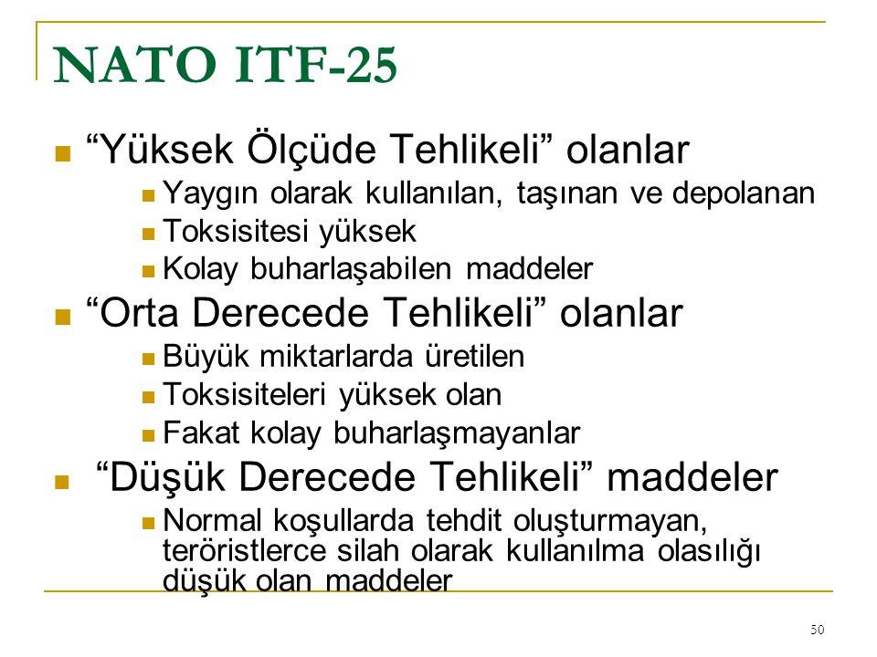 50 NATO ITF-25  Yüksek Ölçüde Tehlikeli olanlar  Yaygın olarak kullanılan, taşınan ve depolanan  Toksisitesi yüksek  Kolay buharlaşabilen maddeler  Orta Derecede Tehlikeli olanlar  Büyük miktarlarda üretilen  Toksisiteleri yüksek olan  Fakat kolay buharlaşmayanlar  Düşük Derecede Tehlikeli maddeler  Normal koşullarda tehdit oluşturmayan, teröristlerce silah olarak kullanılma olasılığı düşük olan maddeler
