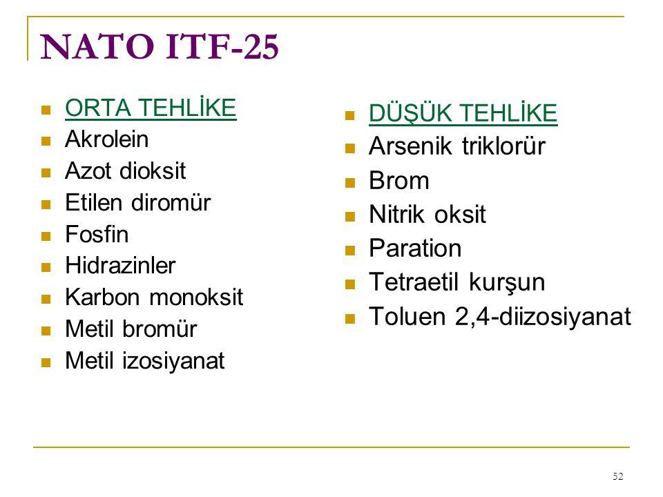 52 NATO ITF-25  ORTA TEHLİKE  Akrolein  Azot dioksit  Etilen diromür  Fosfin  Hidrazinler  Karbon monoksit  Metil bromür  Metil izosiyanat  DÜŞÜK TEHLİKE  Arsenik triklorür  Brom  Nitrik oksit  Paration  Tetraetil kurşun  Toluen 2,4-diizosiyanat