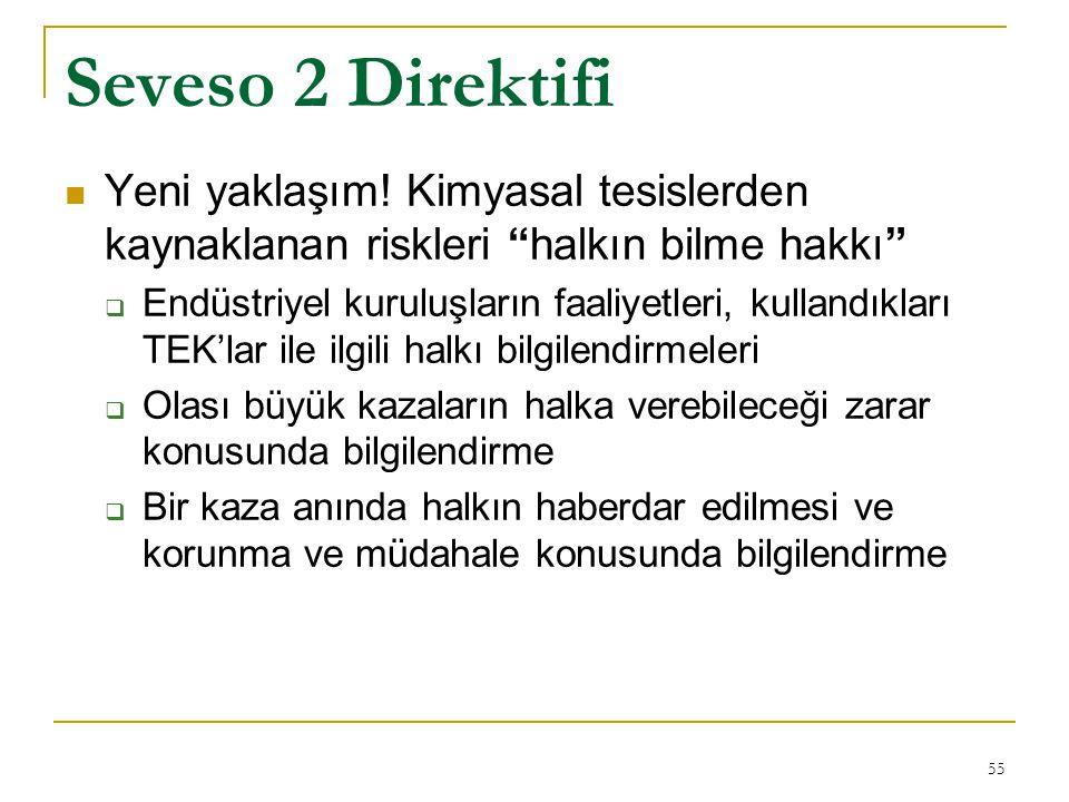 55 Seveso 2 Direktifi  Yeni yaklaşım.