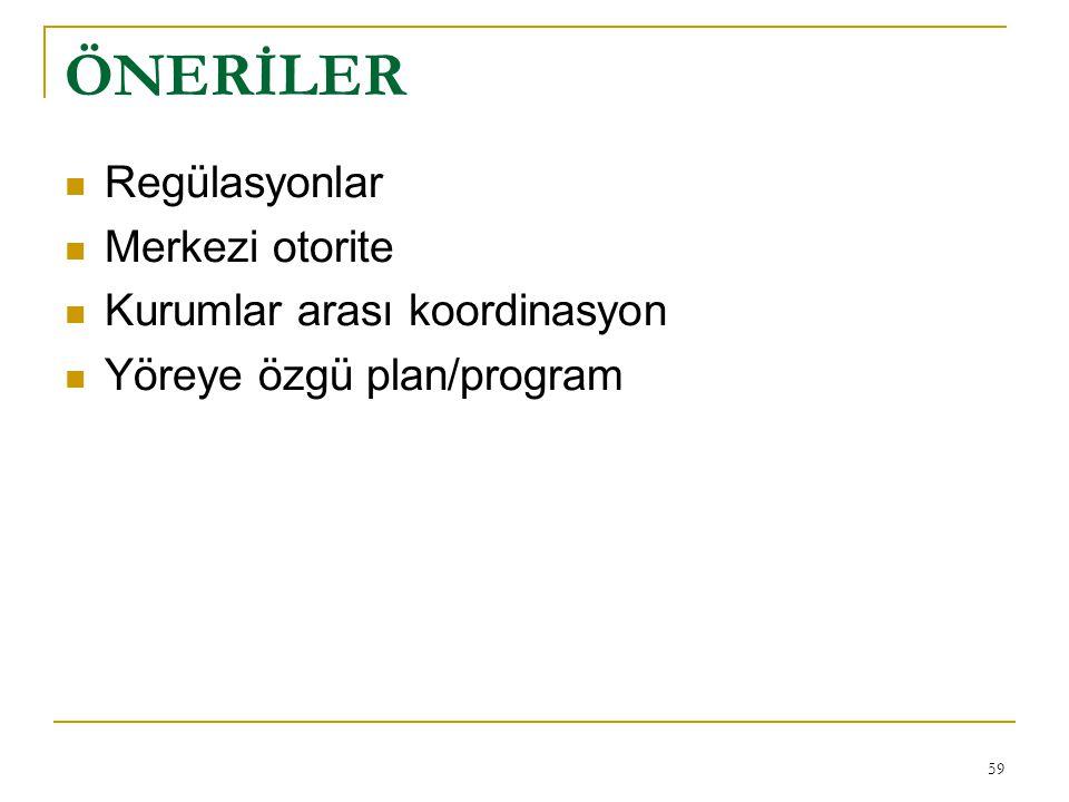 59 ÖNERİLER  Regülasyonlar  Merkezi otorite  Kurumlar arası koordinasyon  Yöreye özgü plan/program