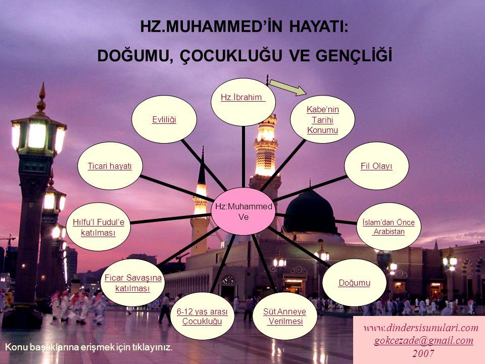 Hz:Muhammed Ve Hz.İbrahim Kabe'nin Tarihi Konumu Fil Olayı İslam'dan Önce Arabistan Doğumu Süt Anneye Verilmesi 6-12 yaş arası Çocukluğu Ficar Savaşın
