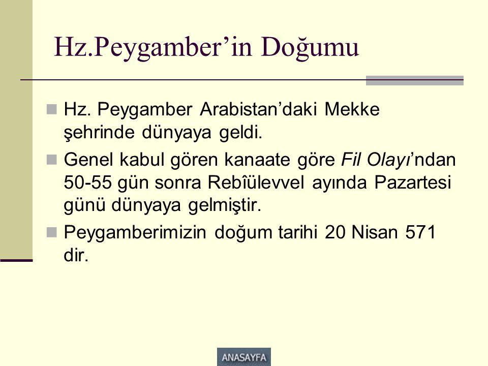 Hz.Peygamber'in Doğumu  Hz. Peygamber Arabistan'daki Mekke şehrinde dünyaya geldi.  Genel kabul gören kanaate göre Fil Olayı'ndan 50-55 gün sonra Re