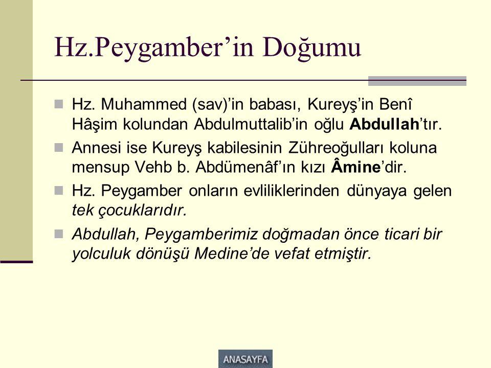 Hz.Peygamber'in Doğumu  Hz. Muhammed (sav)'in babası, Kureyş'in Benî Hâşim kolundan Abdulmuttalib'in oğlu Abdullah'tır.  Annesi ise Kureyş kabilesin