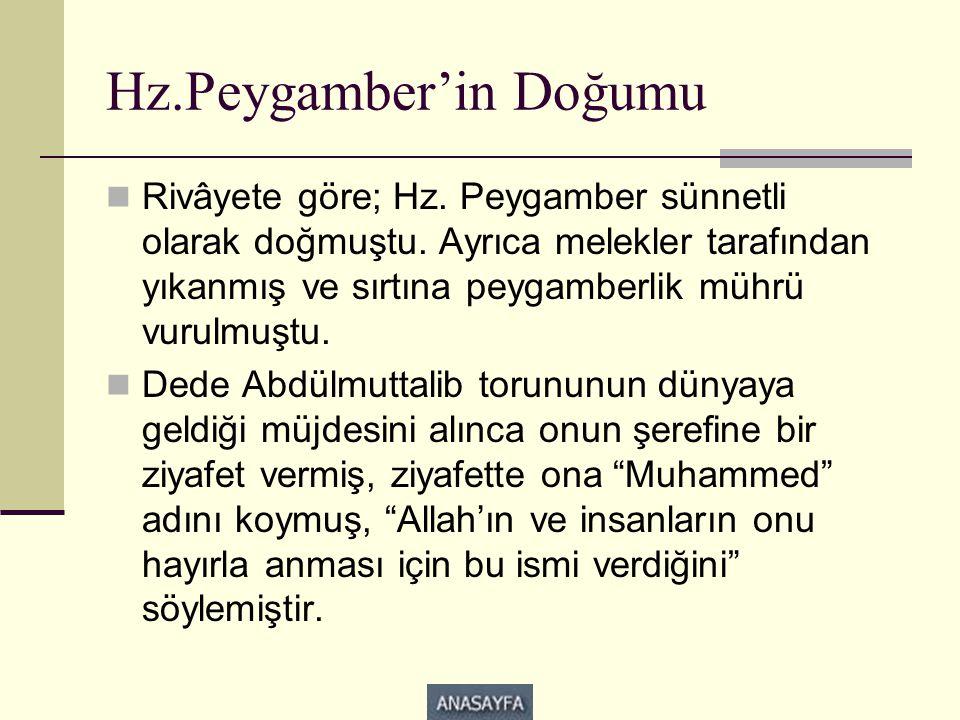 Hz.Peygamber'in Doğumu  Rivâyete göre; Hz.Peygamber sünnetli olarak doğmuştu.