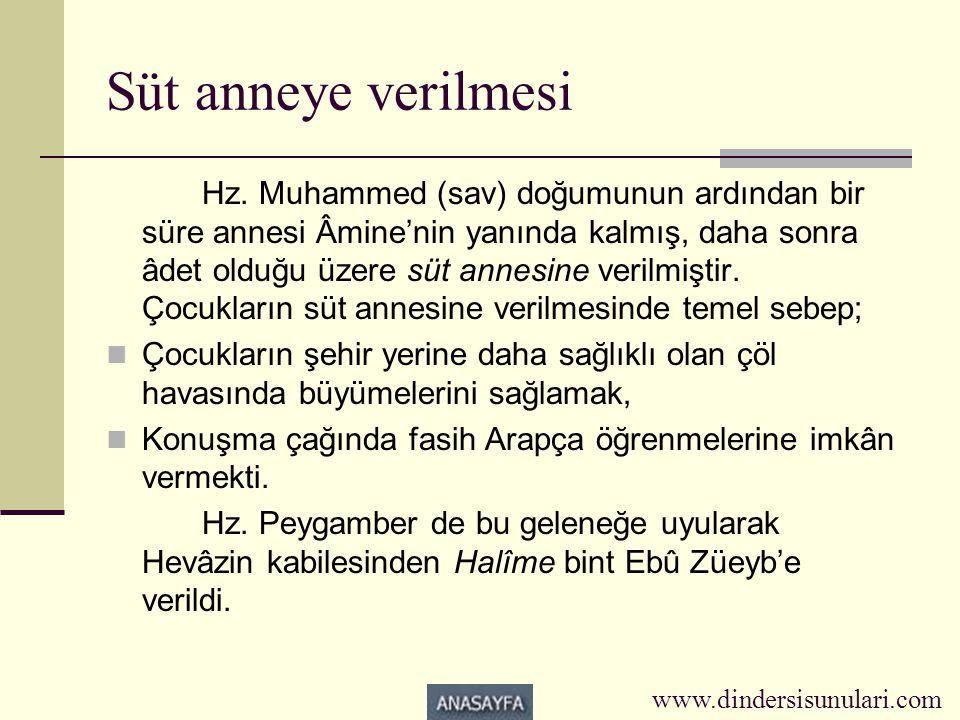 Süt anneye verilmesi Hz. Muhammed (sav) doğumunun ardından bir süre annesi Âmine'nin yanında kalmış, daha sonra âdet olduğu üzere süt annesine verilmi