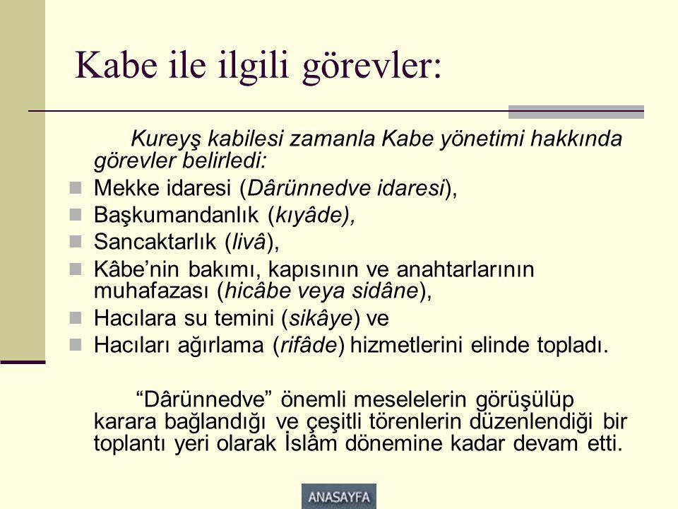 Kabe ile ilgili görevler: Kureyş kabilesi zamanla Kabe yönetimi hakkında görevler belirledi:  Mekke idaresi (Dârünnedve idaresi),  Başkumandanlık (k