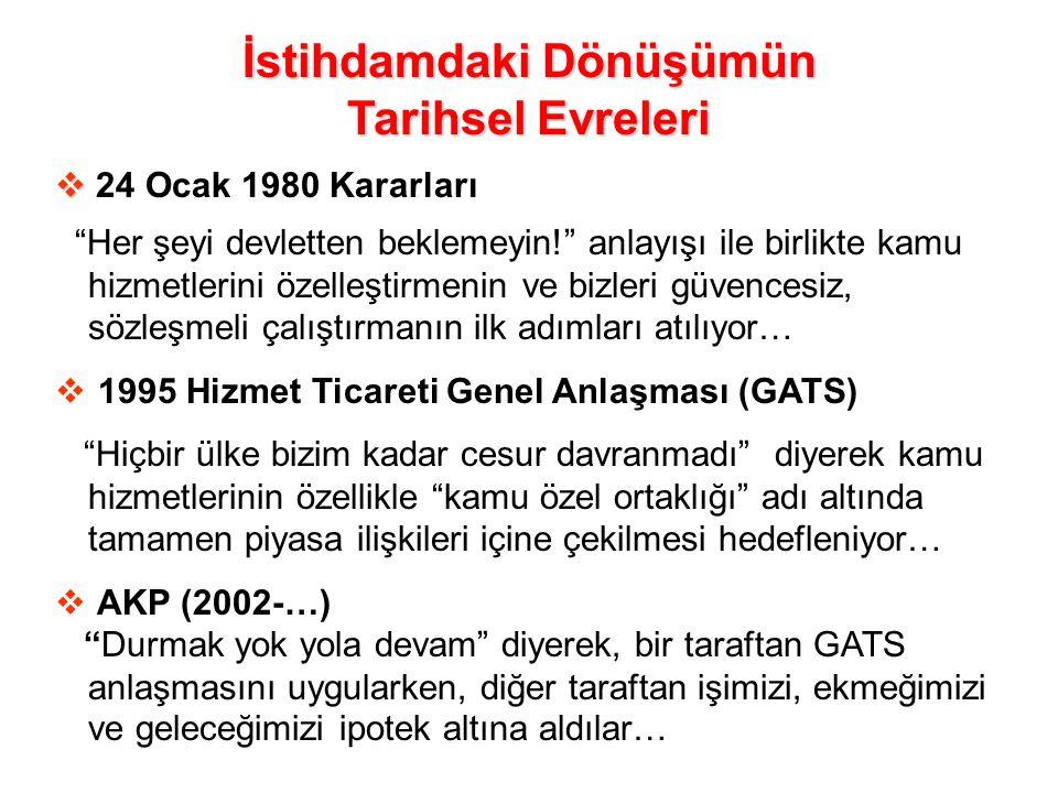 """İstihdamdaki Dönüşümün Tarihsel Evreleri   24 Ocak 1980 Kararları """"Her şeyi devletten beklemeyin!"""" anlayışı ile birlikte kamu hizmetlerini özelleşti"""