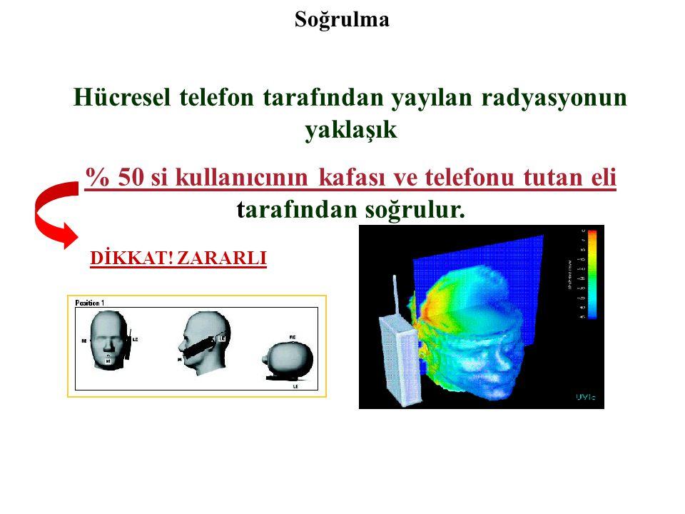 Hücresel telefon tarafından yayılan radyasyonun yaklaşık % 50 si kullanıcının kafası ve telefonu tutan eli tarafından soğrulur. DİKKAT! ZARARLI Soğrul