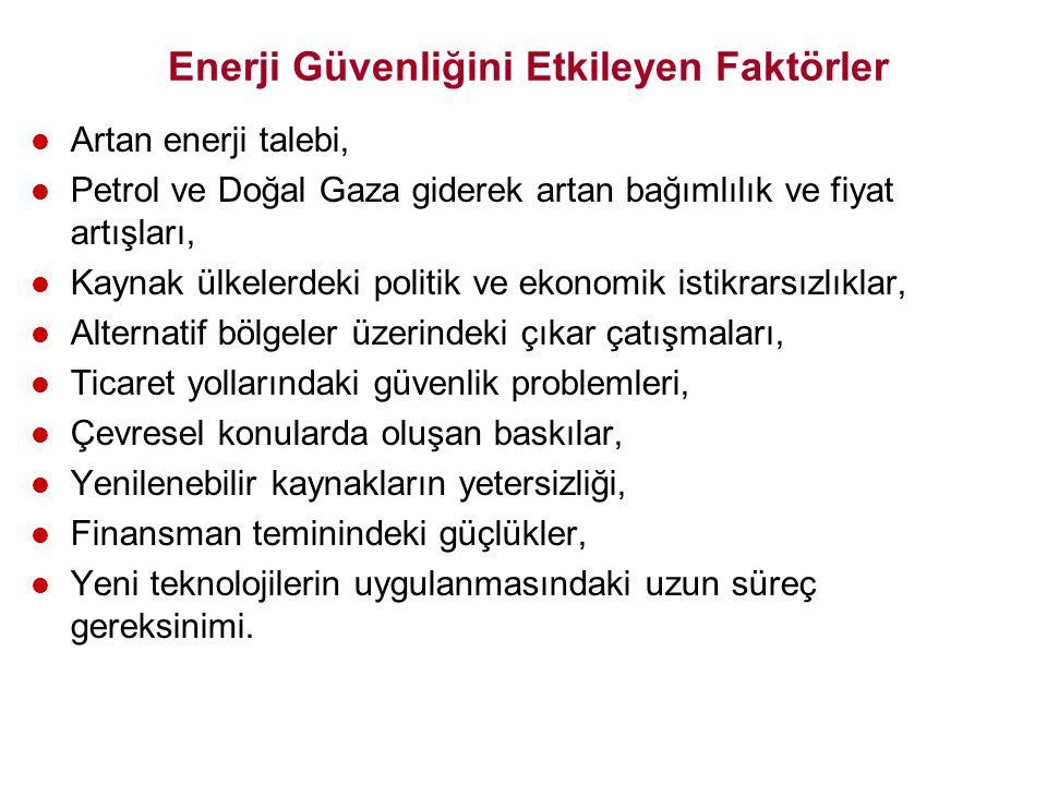 8 LNG OIL NATURAL GAS Türkiye Üzerinden Petrol ve Doğal Gaz Nakli (Mevcut ve Planlanan) CEYHAN Uluslararası Enerji Merkezi
