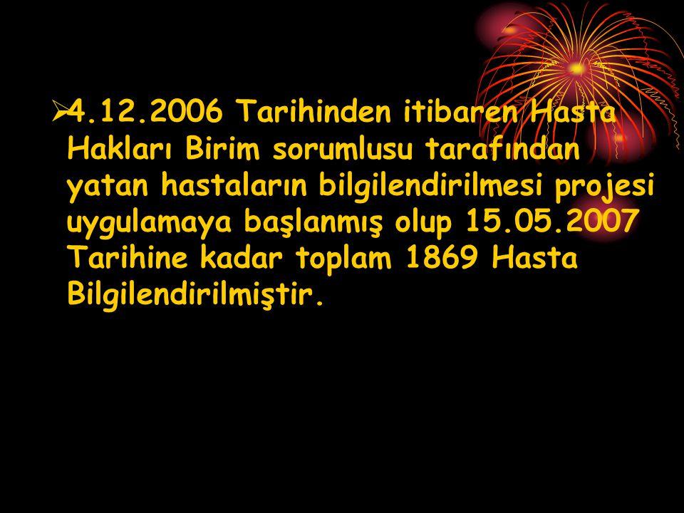  4.12.2006 Tarihinden itibaren Hasta Hakları Birim sorumlusu tarafından yatan hastaların bilgilendirilmesi projesi uygulamaya başlanmış olup 15.05.20