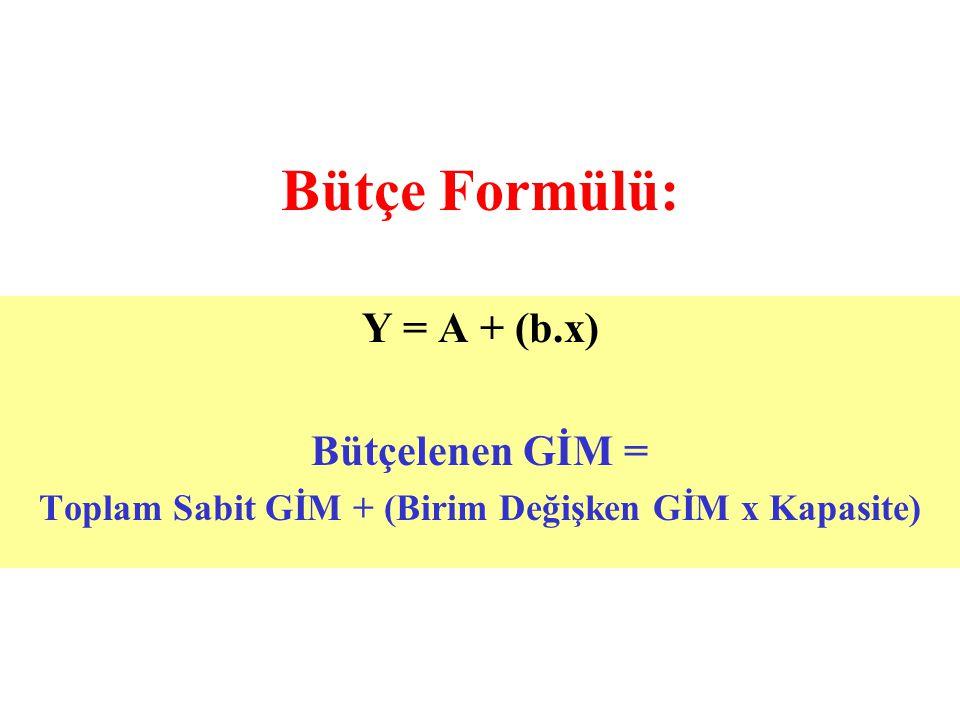 Bütçe Formülü: Y = A + (b.x) Bütçelenen GİM = Toplam Sabit GİM + (Birim Değişken GİM x Kapasite)