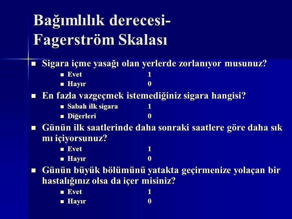 Bağımlılık derecesi- Fagerström Skalası Bağımlılık derecesi- Fagerström Skalası  Sigara içme yasağı olan yerlerde zorlanıyor musunuz?  Evet1  Hayır