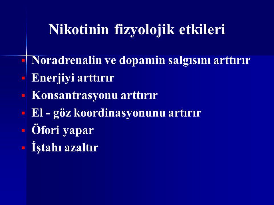 Nikotin nazal sprey ve inhalasyon formu  Nikotin en hızlı burun mukozasından emilir.