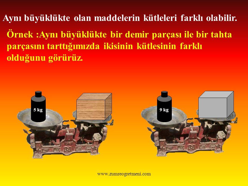 www.zumreogretmeni.com Aynı büyüklükte olan maddelerin kütleleri farklı olabilir. Örnek :Aynı büyüklükte bir demir parçası ile bir tahta parçasını tar