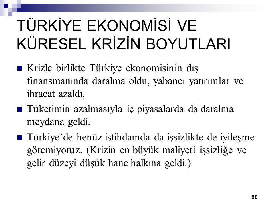20 TÜRKİYE EKONOMİSİ VE KÜRESEL KRİZİN BOYUTLARI  Krizle birlikte Türkiye ekonomisinin dış finansmanında daralma oldu, yabancı yatırımlar ve ihracat